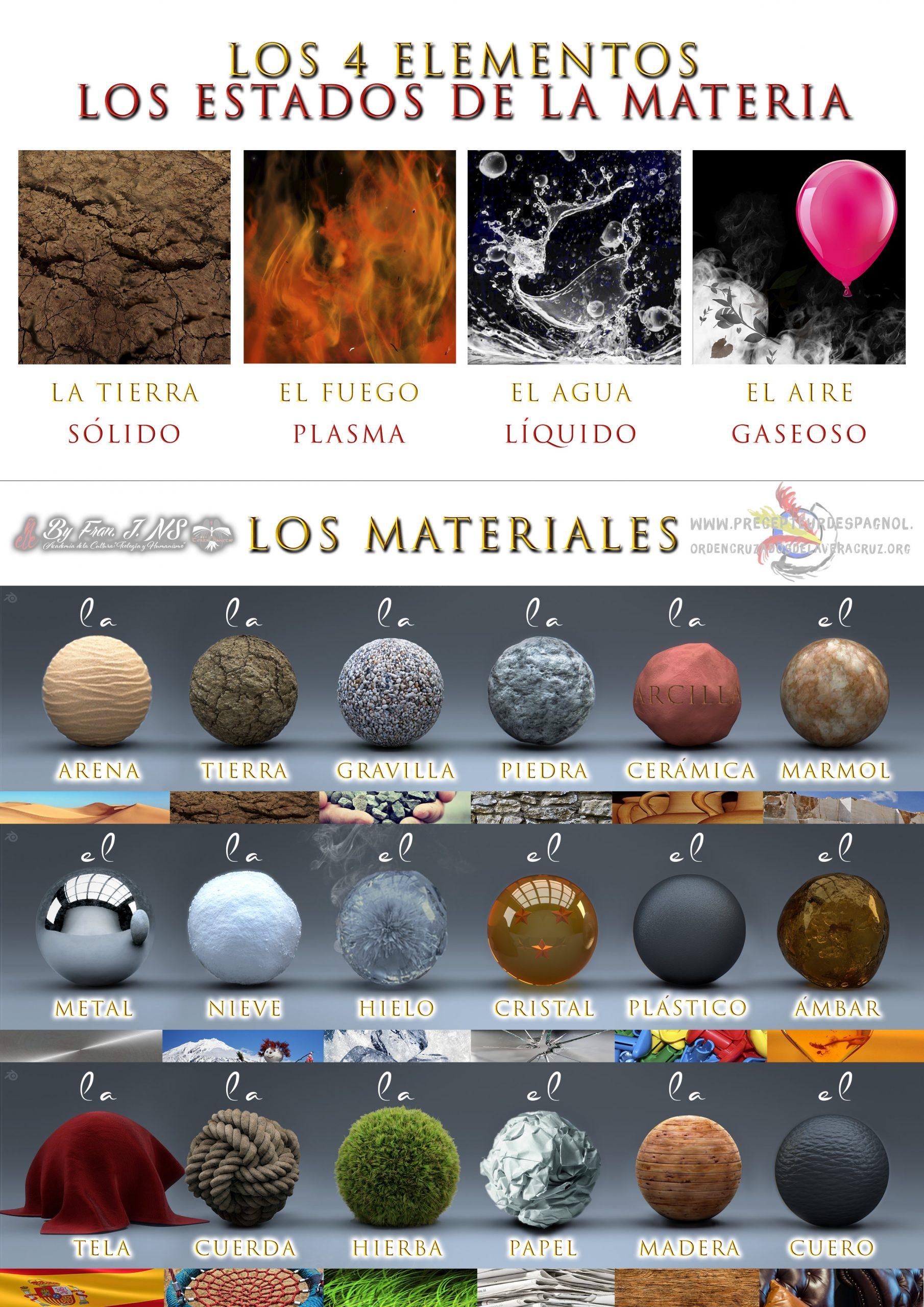 Las materias elementales de la tierra en clase de español como lengua extranjera