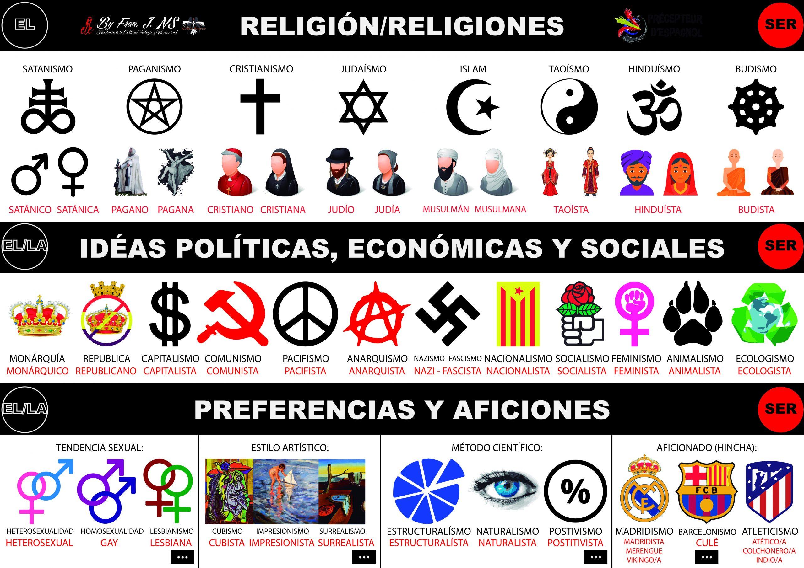 Infografía ELE A4: Religiones, Ideas Filosóficas, Políticas, Económicas y Sociales, Preferencias y Aficiones