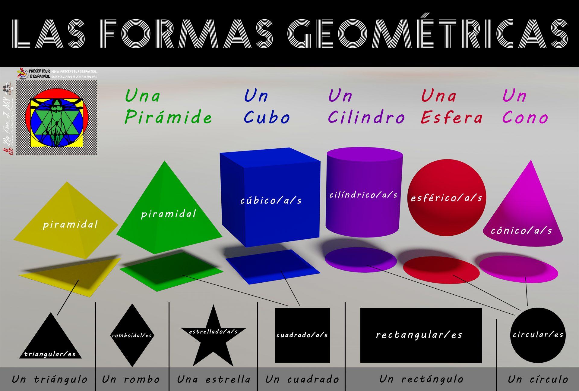 Geometría de las formas para español como lengua extranjera